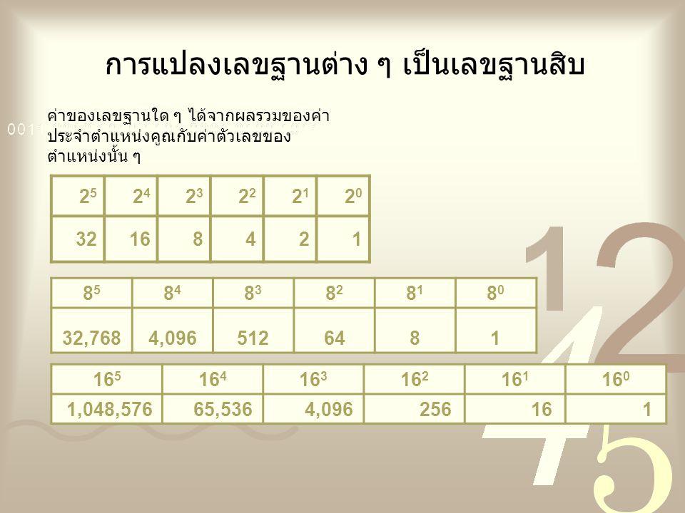 การแปลงเลขฐานต่าง ๆ เป็นเลขฐานสิบ