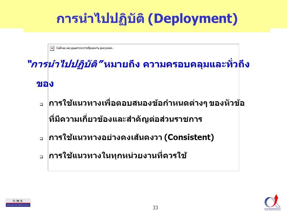การนำไปปฏิบัติ (Deployment)