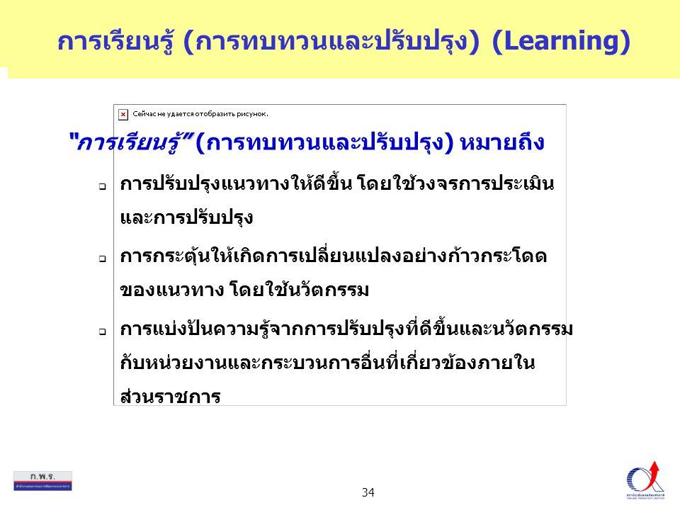 การเรียนรู้ (การทบทวนและปรับปรุง) (Learning)