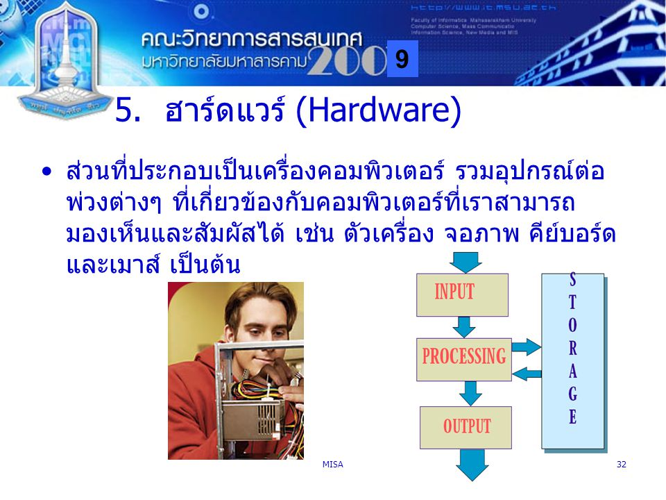 ฮาร์ดแวร์ (Hardware)