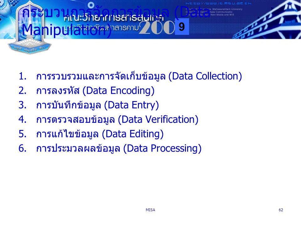 กระบวนการจัดการข้อมูล (Data Manipulation)