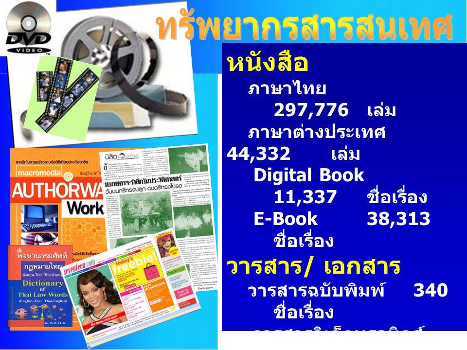 ทรัพยากรสารสนเทศ หนังสือ วารสาร/ เอกสาร โสตทัศนวัสดุ 25,140 รายการ