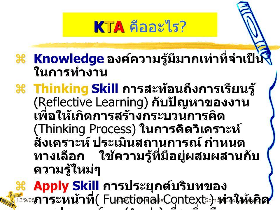 KTA คืออะไร Knowledge องค์ความรู้มีมากเท่าที่จำเป็นในการทำงาน