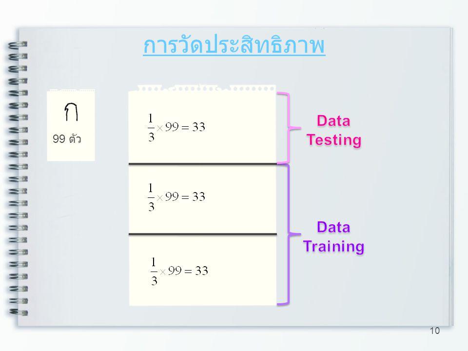 การวัดประสิทธิภาพ 99 ตัว Data Testing Data Training