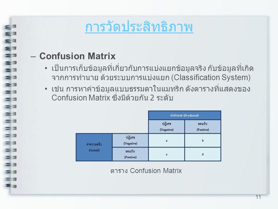 ตาราง Confusion Matrix