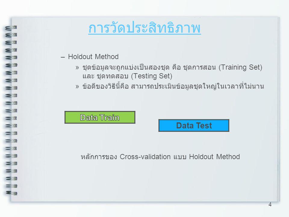 หลักการของ Cross-validation แบบ Holdout Method