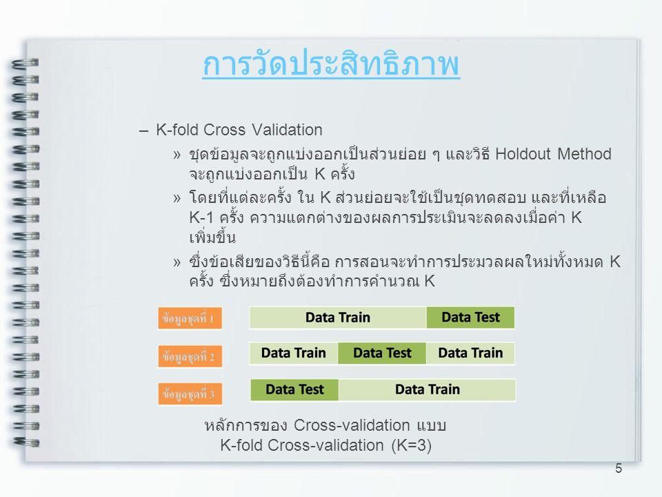 การวัดประสิทธิภาพ K-fold Cross Validation