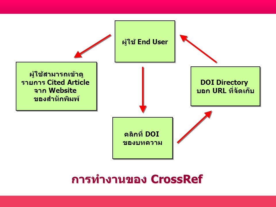 การทำงานของ CrossRef ผู้ใช้ End User ผู้ใช้สามารถเข้าดู