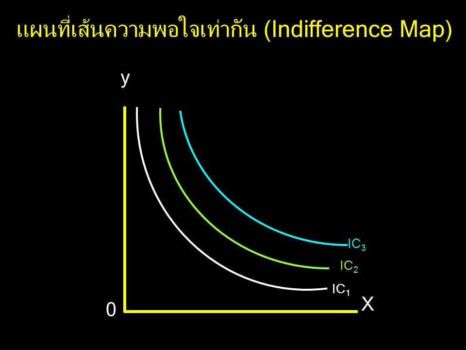 แผนที่เส้นความพอใจเท่ากัน (Indifference Map)