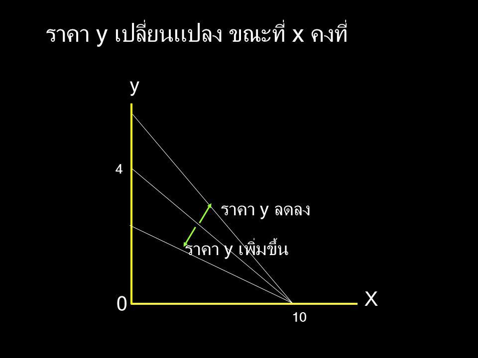 ราคา y เปลี่ยนแปลง ขณะที่ x คงที่