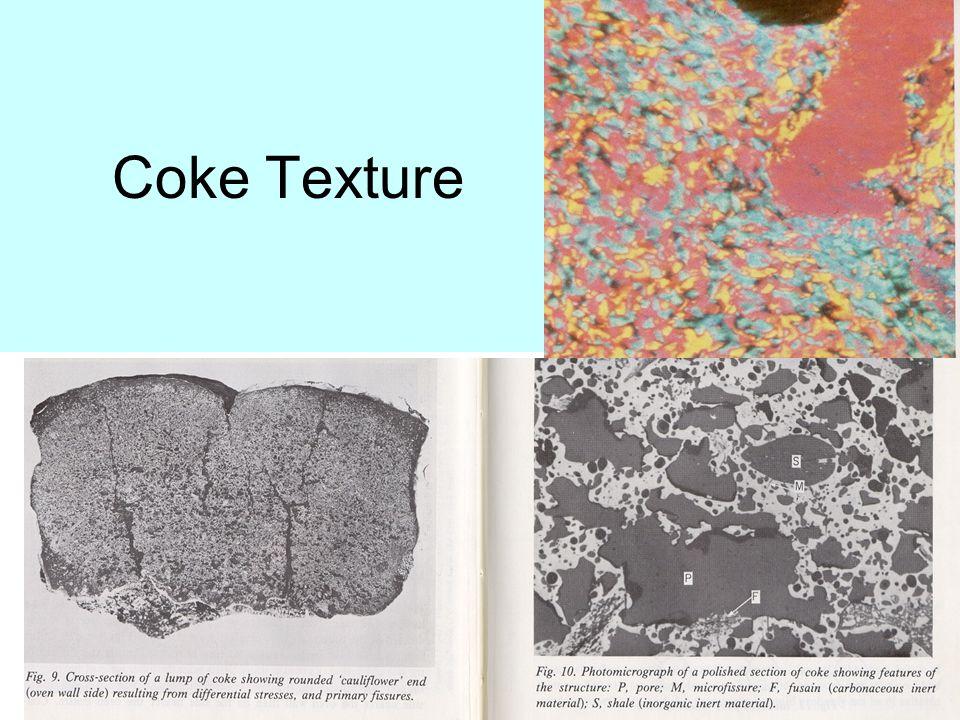 Coke Texture