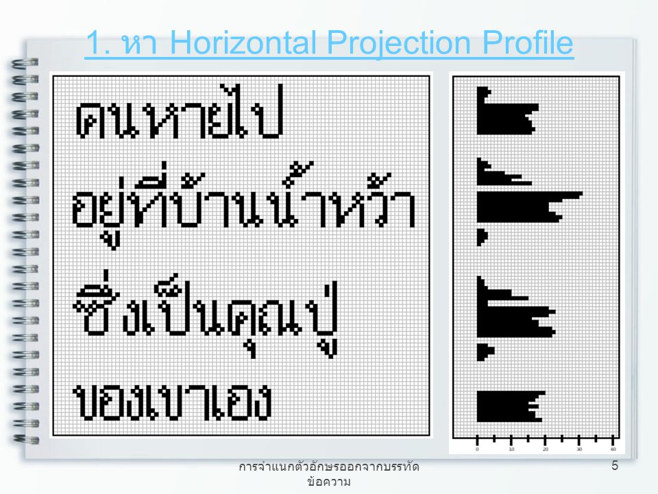 1. หา Horizontal Projection Profile