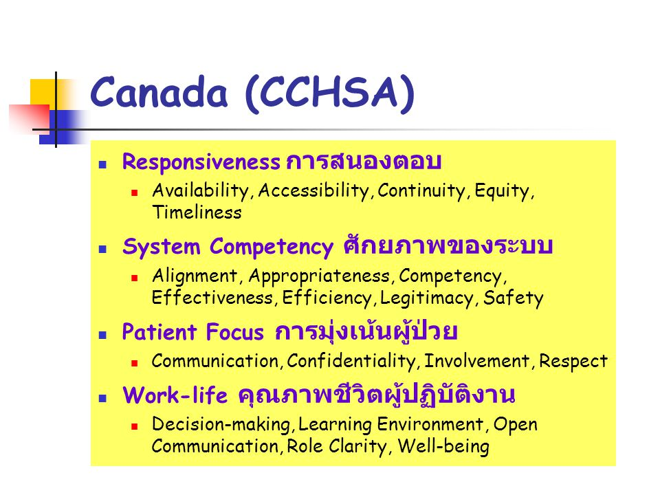 Canada (CCHSA) Responsiveness การสนองตอบ