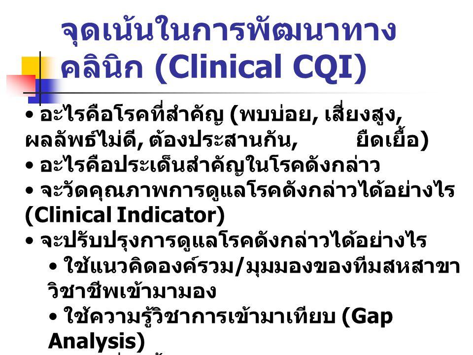 จุดเน้นในการพัฒนาทางคลินิก (Clinical CQI)
