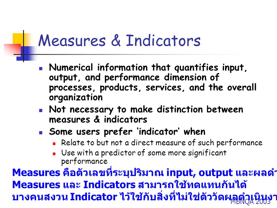 Measures & Indicators
