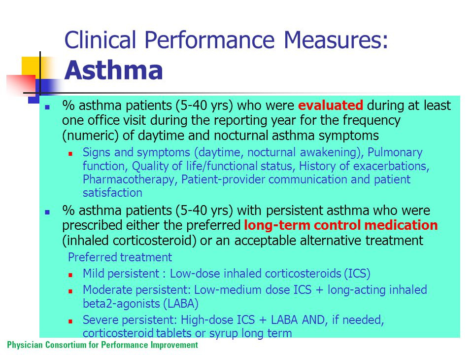 Clinical Performance Measures: Asthma
