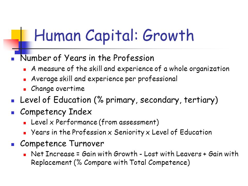 Human Capital: Growth Number of Years in the Profession