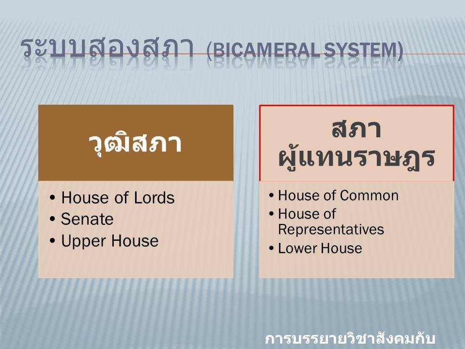 ระบบสองสภา (Bicameral system)