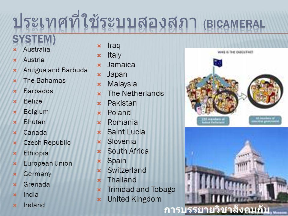 ประเทศที่ใช้ระบบสองสภา (Bicameral system)