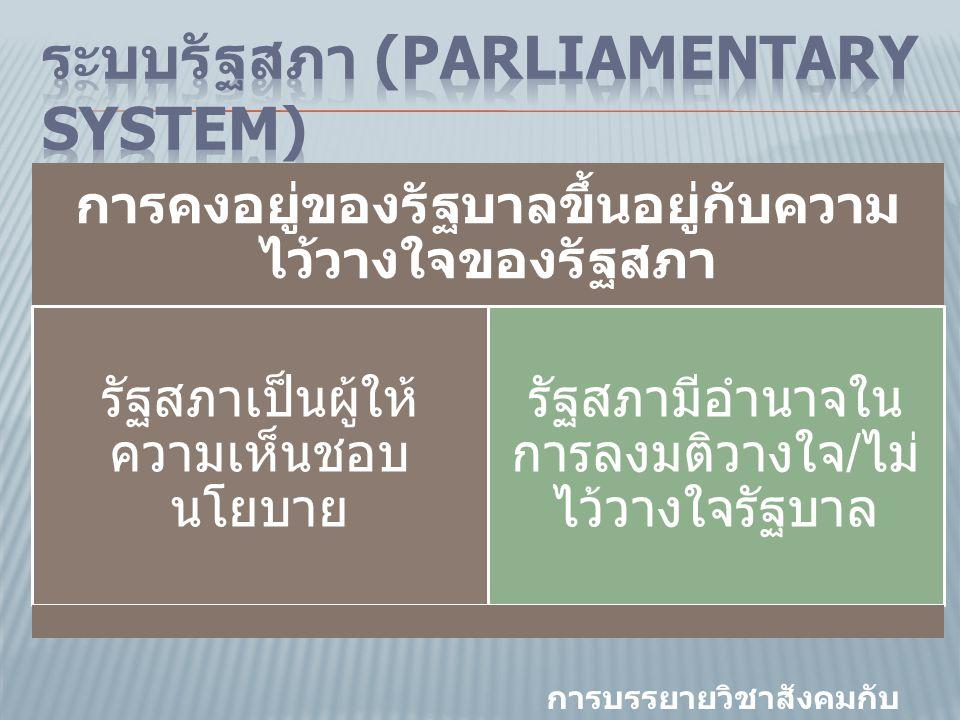 ระบบรัฐสภา (Parliamentary System)