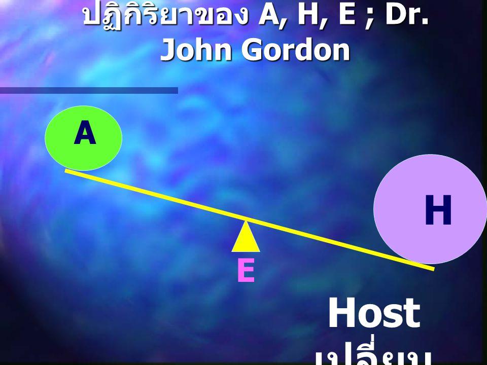 ปฏิกิริยาของ A, H, E ; Dr. John Gordon