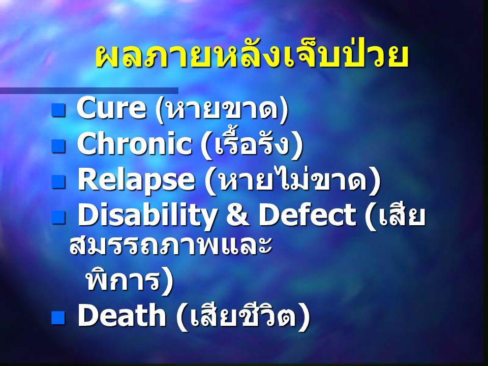 ผลภายหลังเจ็บป่วย Cure (หายขาด) Chronic (เรื้อรัง) Relapse (หายไม่ขาด)