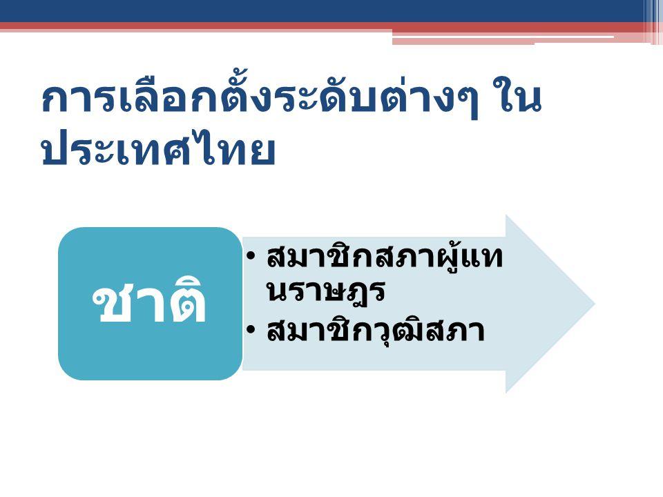 การเลือกตั้งระดับต่างๆ ในประเทศไทย