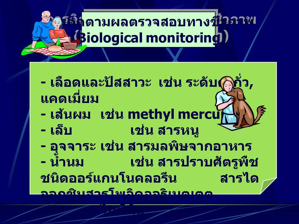 การติดตามผลตรวจสอบทางชีวภาพ (Biological monitoring)