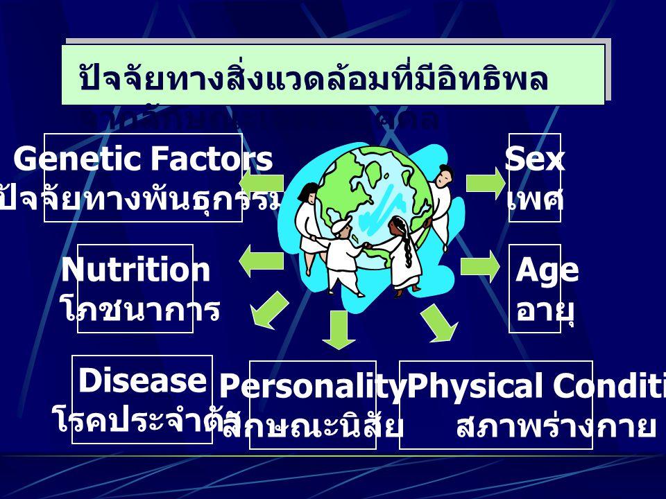 Genetic Factors ปัจจัยทางพันธุกรรม Personality ลักษณะนิสัย