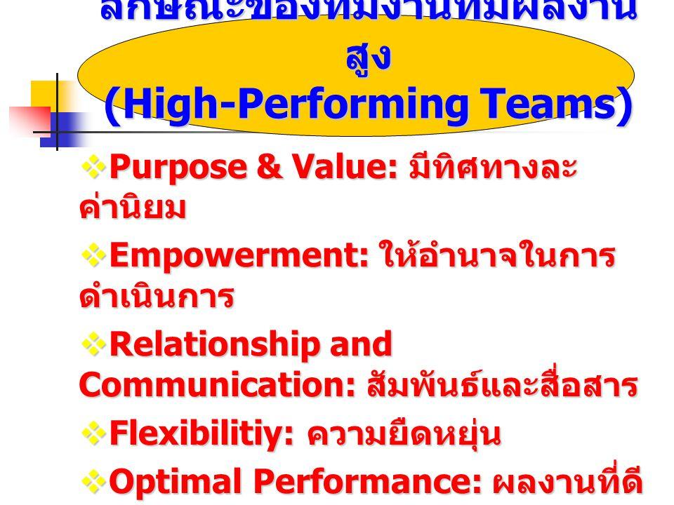 ลักษณะของทีมงานที่มีผลงานสูง (High-Performing Teams)