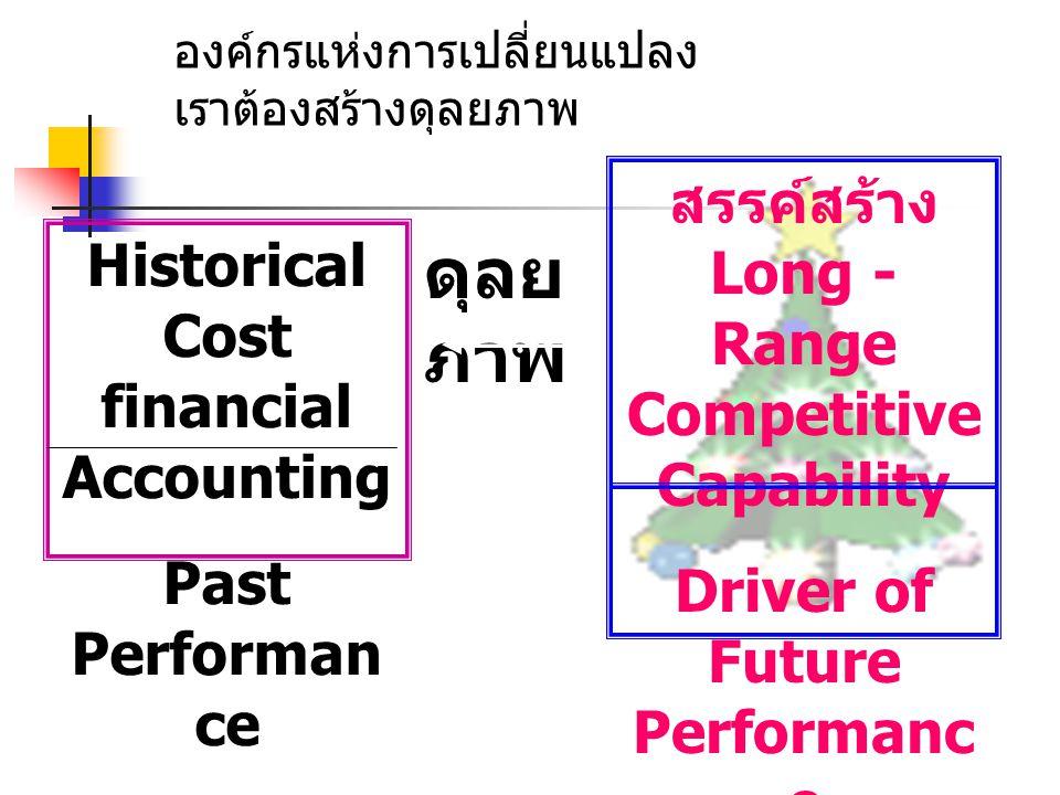 ดุลยภาพ สรรค์สร้าง Long - Range Competitive Capability