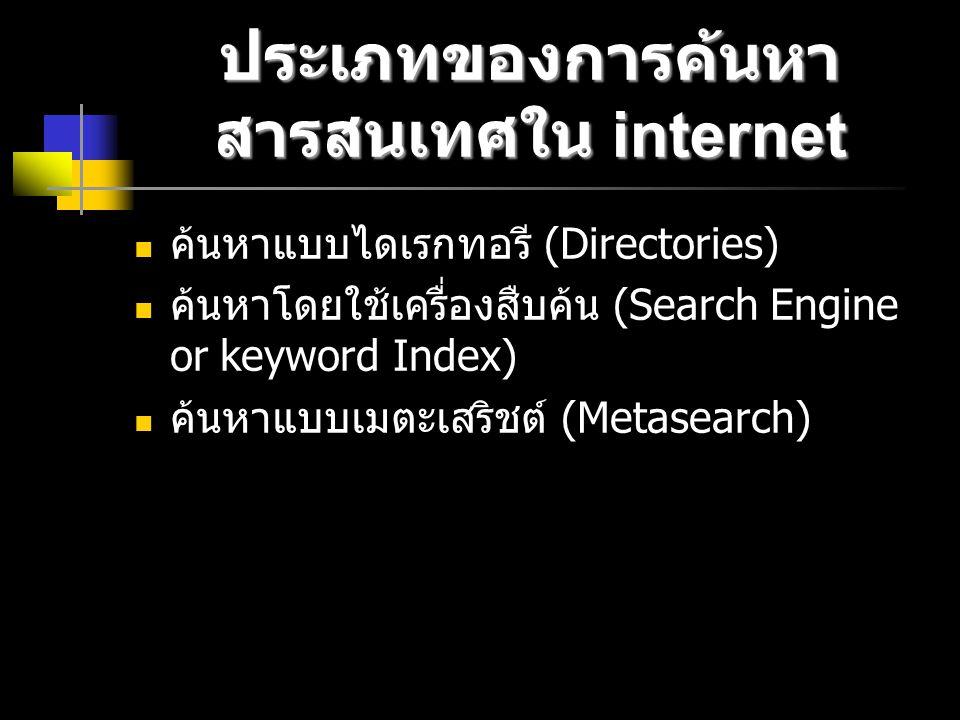 ประเภทของการค้นหาสารสนเทศใน internet