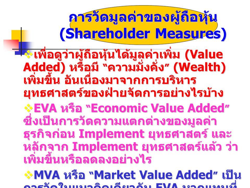 การวัดมูลค่าของผู้ถือหุ้น (Shareholder Measures)