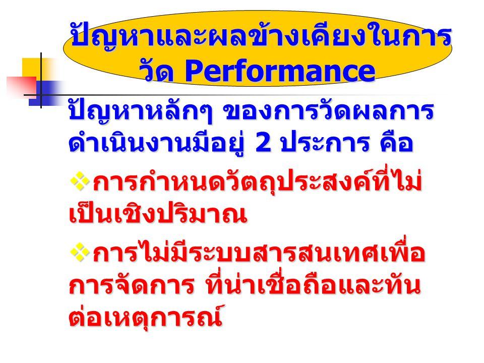ปัญหาและผลข้างเคียงในการวัด Performance