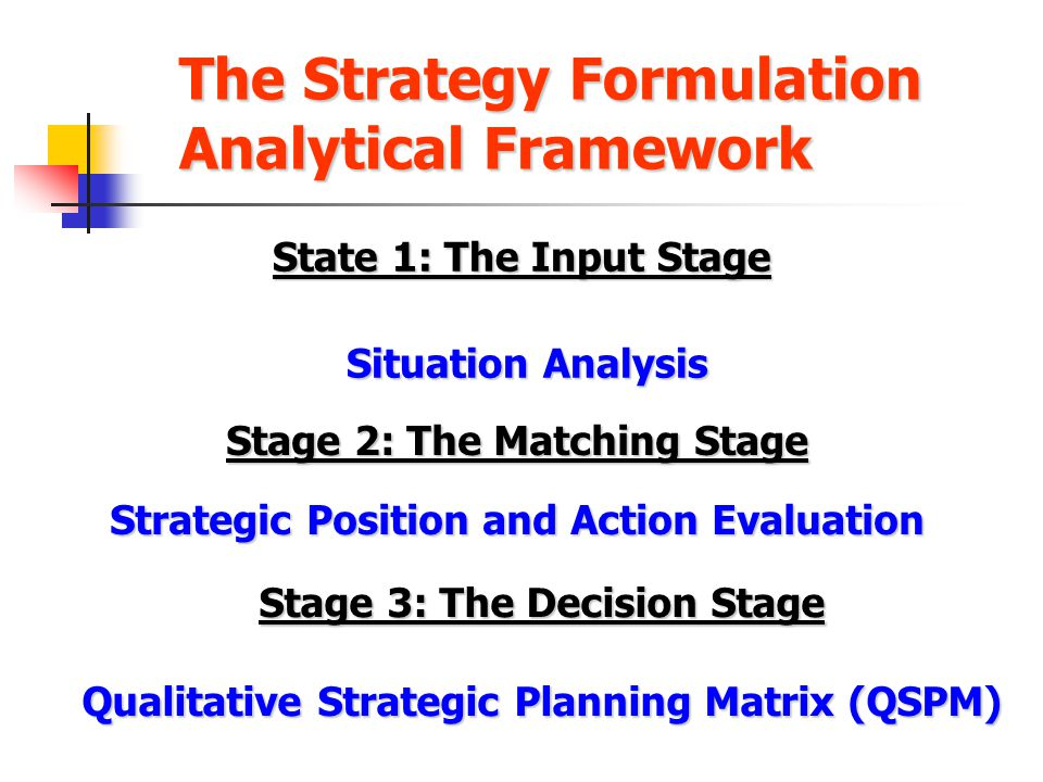 The Strategy Formulation Analytical Framework