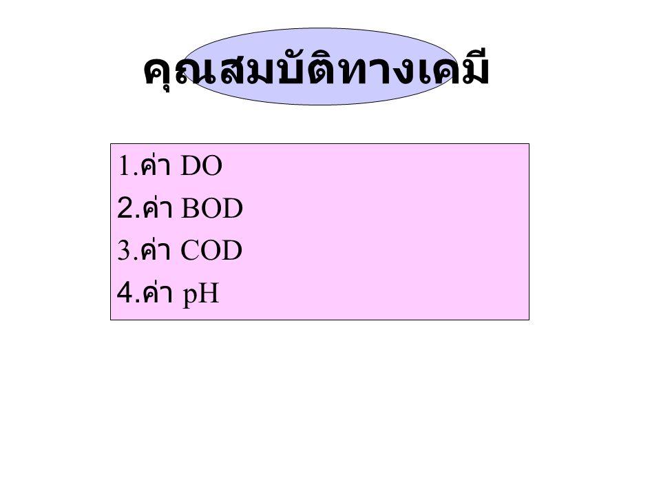 1.ค่า DO 2.ค่า BOD 3.ค่า COD 4.ค่า pH