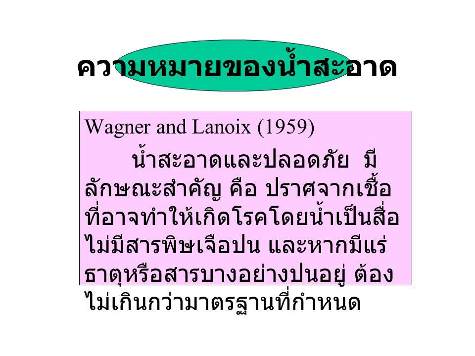 ความหมายของน้ำสะอาด Wagner and Lanoix (1959)