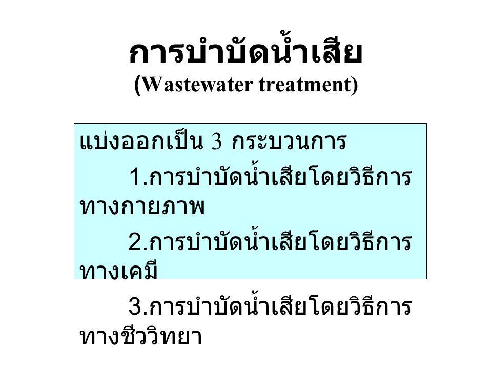 การบำบัดน้ำเสีย (Wastewater treatment)