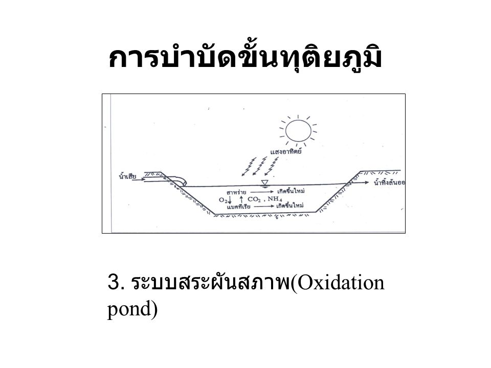 Ppt for Design of oxidation pond ppt
