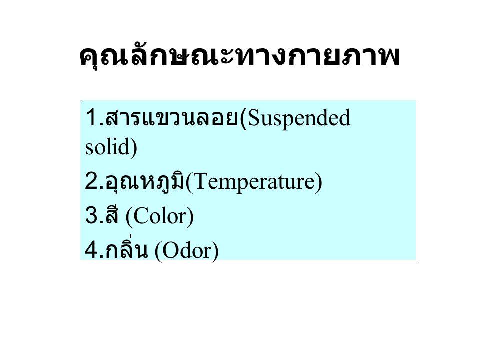 คุณลักษณะทางกายภาพ 1.สารแขวนลอย(Suspended solid)