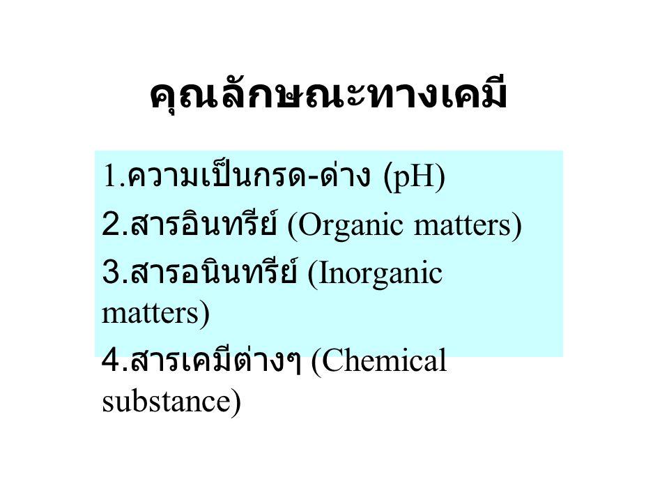 คุณลักษณะทางเคมี 1.ความเป็นกรด-ด่าง (pH)