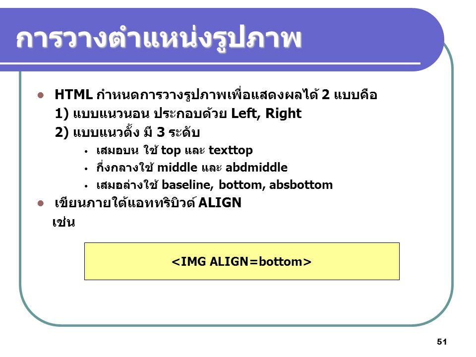<IMG ALIGN=bottom>