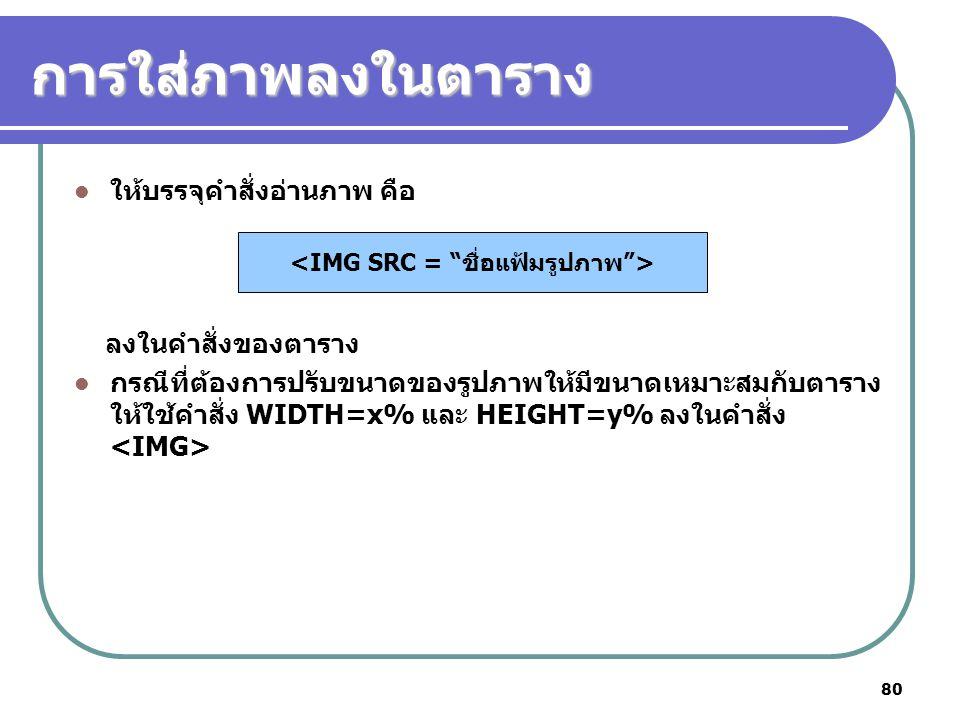 <IMG SRC = ชื่อแฟ้มรูปภาพ >