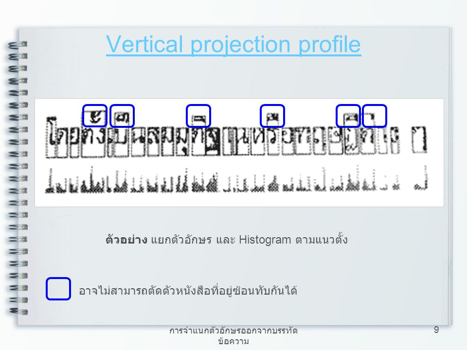 Vertical projection profile