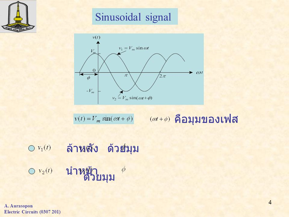 Sinusoidal signal คือมุมของเฟส ล้าหลัง ด้วยมุม นำหน้า ด้วยมุม