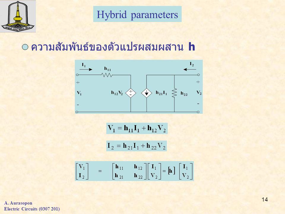 ความสัมพันธ์ของตัวแปรผสมผสาน h