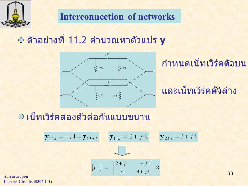 Interconnection of networks