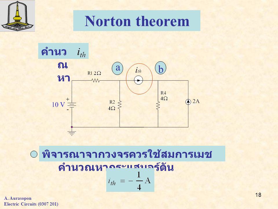 Norton theorem คำนวณหา ith a b