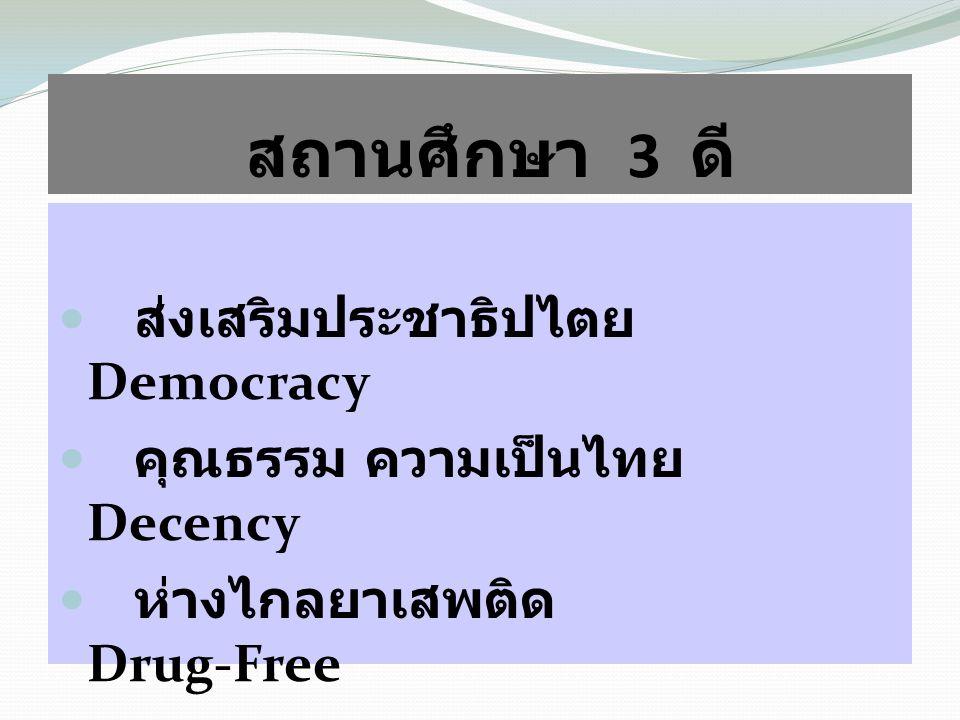 สถานศึกษา 3 ดี ส่งเสริมประชาธิปไตย Democracy