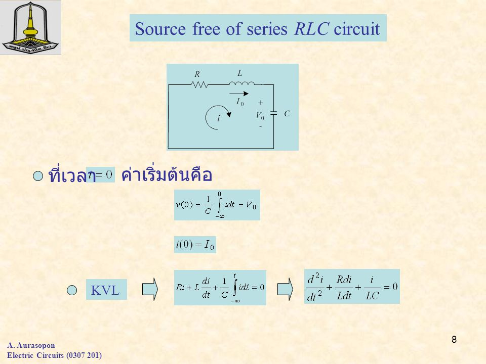 Source free of series RLC circuit